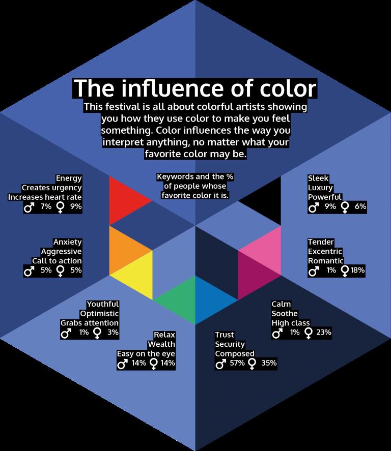 Final Infographic (Medium)